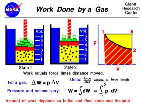 work    gas