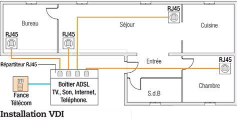 bureau plan de travail les réseaux électriques d 39 une habitation