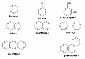 Benzene  Introduction To Aromatic Compounds