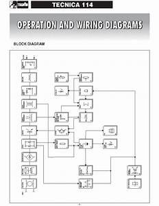 Telwin Tecnica 114 Inverter Welder Sm Service Manual