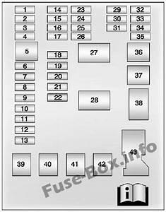 Fuse Box Diagram Chevrolet Sonic    Aveo  2012