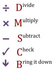 Divide and Multiply Subtract Bring Down