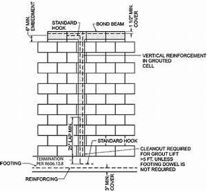 Ford B Max Wiring Diagram