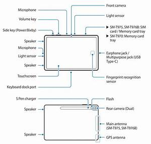 Tab S7  Device Layout  U0026 Functions