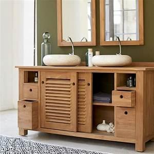 Salle De Bain Teck : meuble pour salle de bain en teck meubles coline duo sous ~ Edinachiropracticcenter.com Idées de Décoration