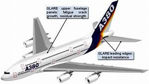 3  Glare Deployment In The Airbus A380  3