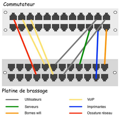 bureau de change 16 structurer le brassage sans surcoût c 39 est simple