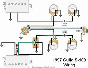 1997 Guild S