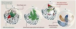 Boule Noel Transparente : fabriquer des boules de no l d coration ~ Melissatoandfro.com Idées de Décoration