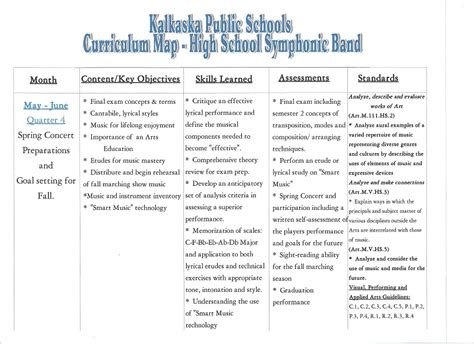 Curriculum Map 6th Grade Social Studies Curriculum