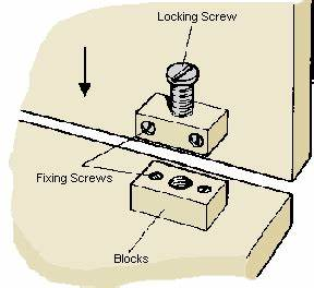 design-technology - knock down fittings