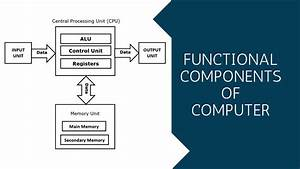 Basic Functional Components Of Computer