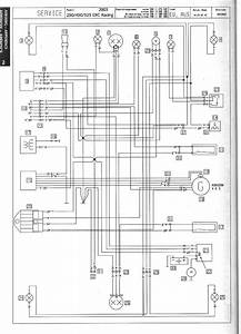 Ktm Fuse Box Diagram