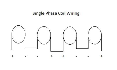 How Make Generator Permanent Magnet Alternator