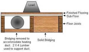 floor joist connectors building construction diy