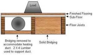 floor joist cross bracing page 2 internachi inspection forum