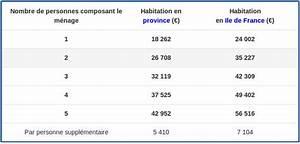 Isolation Combles à 1 : isolation des combles perdus 1 avec le pacte nergie ~ Edinachiropracticcenter.com Idées de Décoration