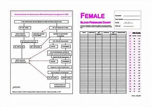 Age Group Female Blood Pressure Chart By Age The Chart