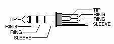 odd problem with gl1500 radio aux input mod steve With trs jack wiring