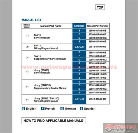 suzuki jimny sn413 sn415d 1996 2007 tis auto repair manual forum heavy equipment forums