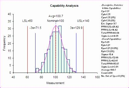 pareto analysis excel template exceltemplates