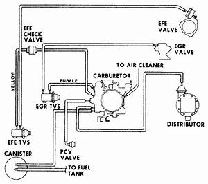 1978 Chevy  Find A Diagram For My Vacuum Lines And Emissions