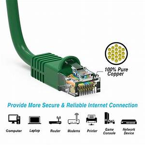 7 Ft Cat6 Molded Ethernet Network Patch Cable