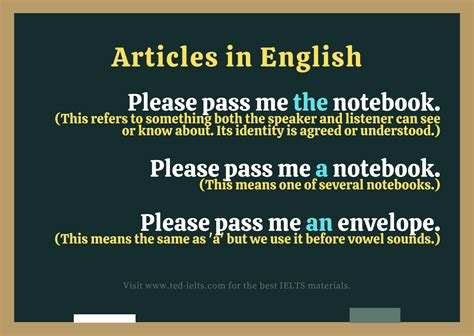 DEFINITE and INDEFINITE ARTICLES - TED IELTS