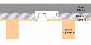 hauteur faux plafond pour spot led daiitcom With carrelage adhesif salle de bain avec led osram gu10