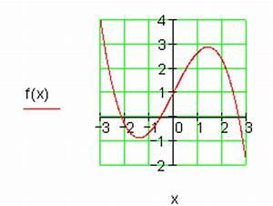 Nullstellen Berechnen Ganzrationale Funktionen : l sungen ganzrationale funktionen aus gegebenen bedingungen i ~ Themetempest.com Abrechnung