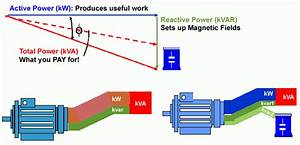 Power Factor Correction Method