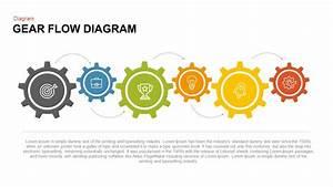 Gear Flow Diagram Powerpoint Template And Keynote Slide