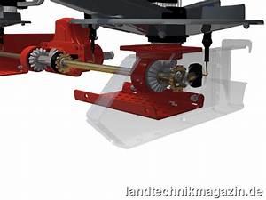 XL Bild 2 Die Rauch EMC Dosierautomatik Nutzt Den