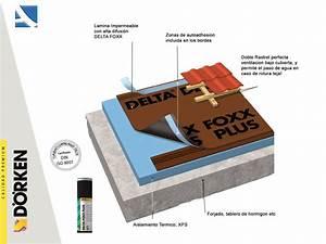 Delta Foxx Plus : cubiertas reparar tejados madrid ~ Frokenaadalensverden.com Haus und Dekorationen