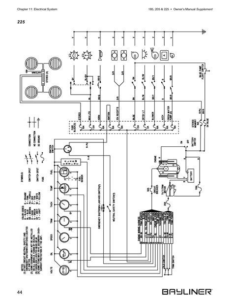 Bayliner Wiring Diagram by Hi I Own A 2004 225 Bayliner Bowrider A Problem With