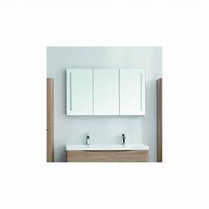 armoire de toilette 120 cm aluminio With porte d entrée alu avec miroir salle de bain led 100 cm