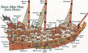 Pirate Ship Deck Layout Sailing Ship Deck Plans, ship ...