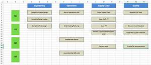 How To Create A Business Roadmap Template In Excel With