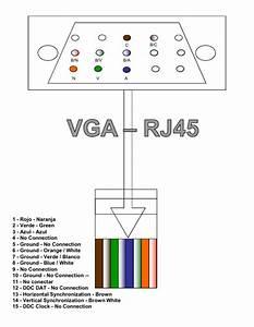 Diagrama Cable Rj45 Vga