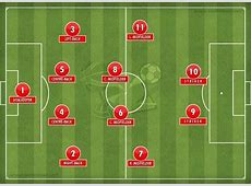 What are specifications to 110 positions in soccer game