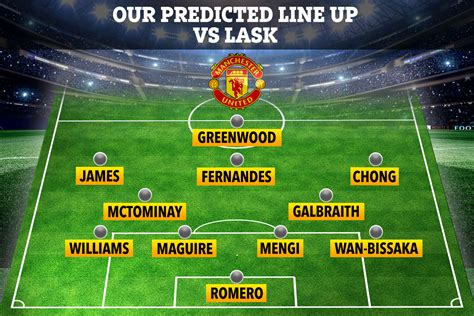 Europa League: How Man Utd could line-up against LASK