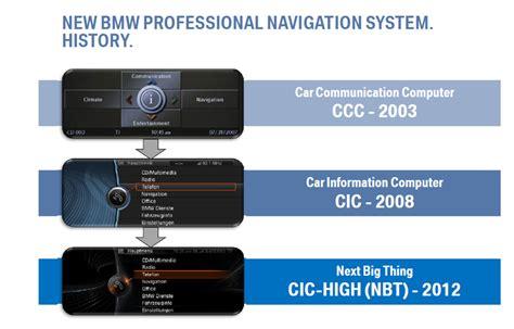 bmw navi update bmw navigation map update 187 bimmerscan
