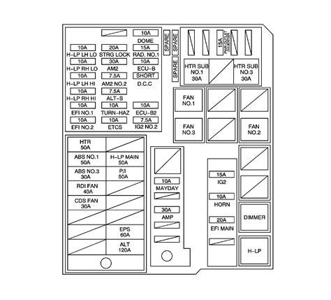 2006 Pontiac G6 Fuse Diagram by Pontiac G6 Fuse Modulator Location Creativehobby Store