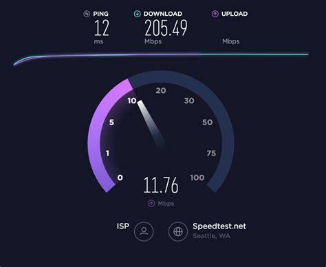 speed test internet speed test fast broadband speedtest