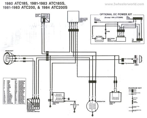 1982 kawasaki wiring diagrams 200 wiring diagram