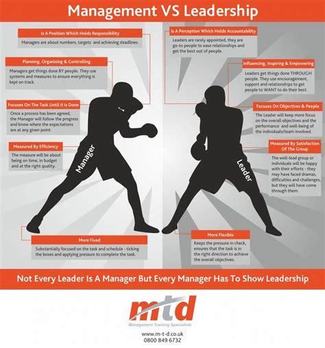 management  leadership infographic