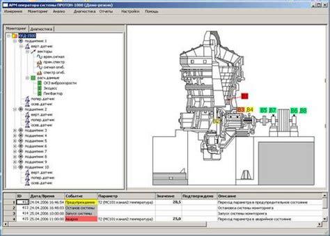 Техническое диагностирование и методы контроля механических узлов в машиностроении . статья в журнале молодой ученый