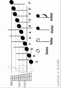 Noten Berechnen Grundschule : kunstlabor musik experimente ~ Themetempest.com Abrechnung