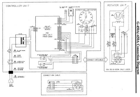 450c Wiring Diagram by Yaesu G 450c Rotators At 163 339 95 Ham Radio
