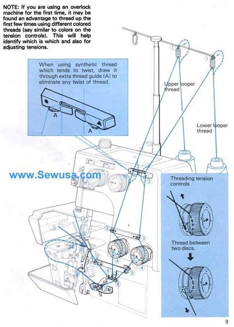 White Superlock Sewing Machine Threading Diagram